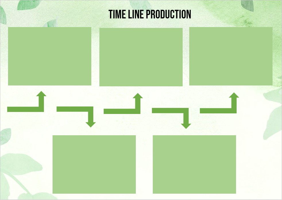 timeline production template