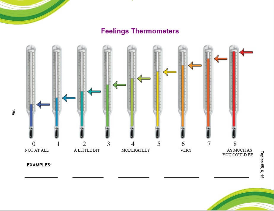 feelings thermometer template