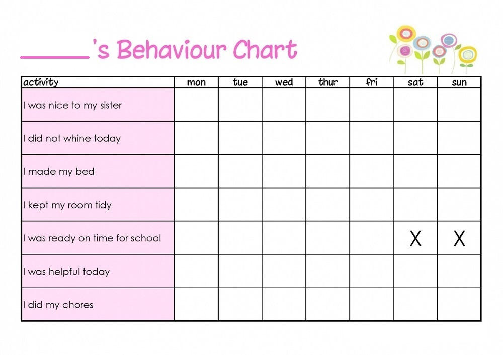 sample behavior charts   Keni.ganamas.co
