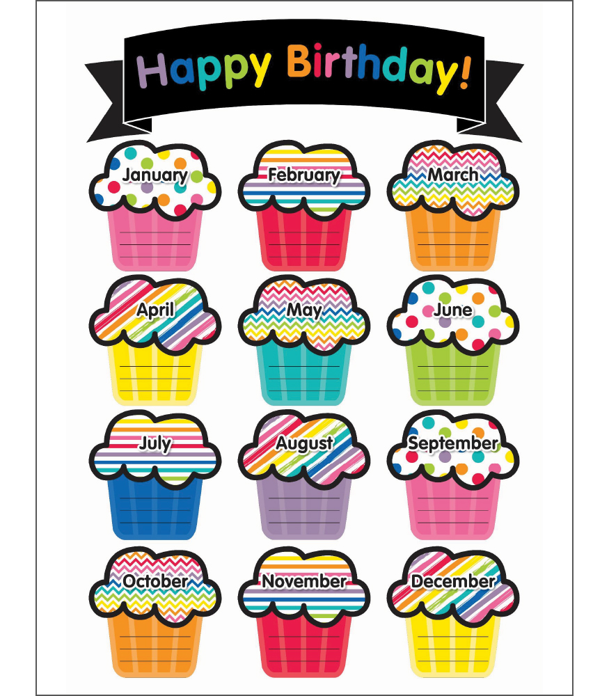 Just Teach Birthday Printable Chart Grade PK 5