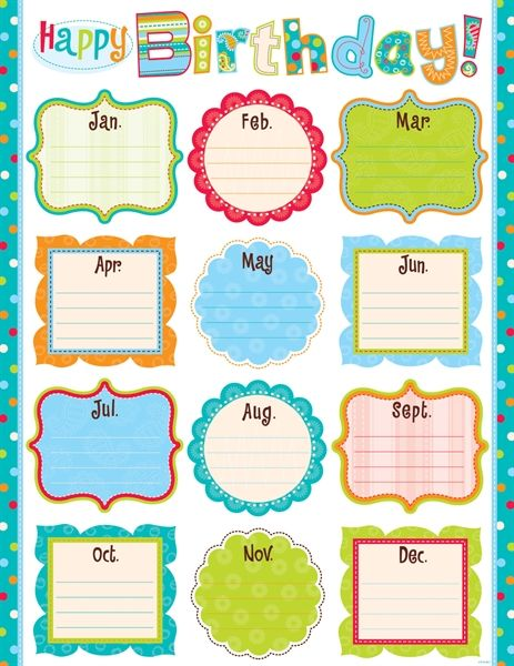 Happy Birthday Printable Chart | For the classroom | Pinterest