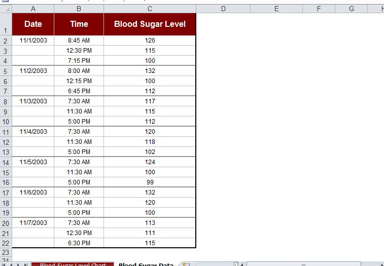 blood glucose chart printable | Pinned by Barb Foley | Charts in