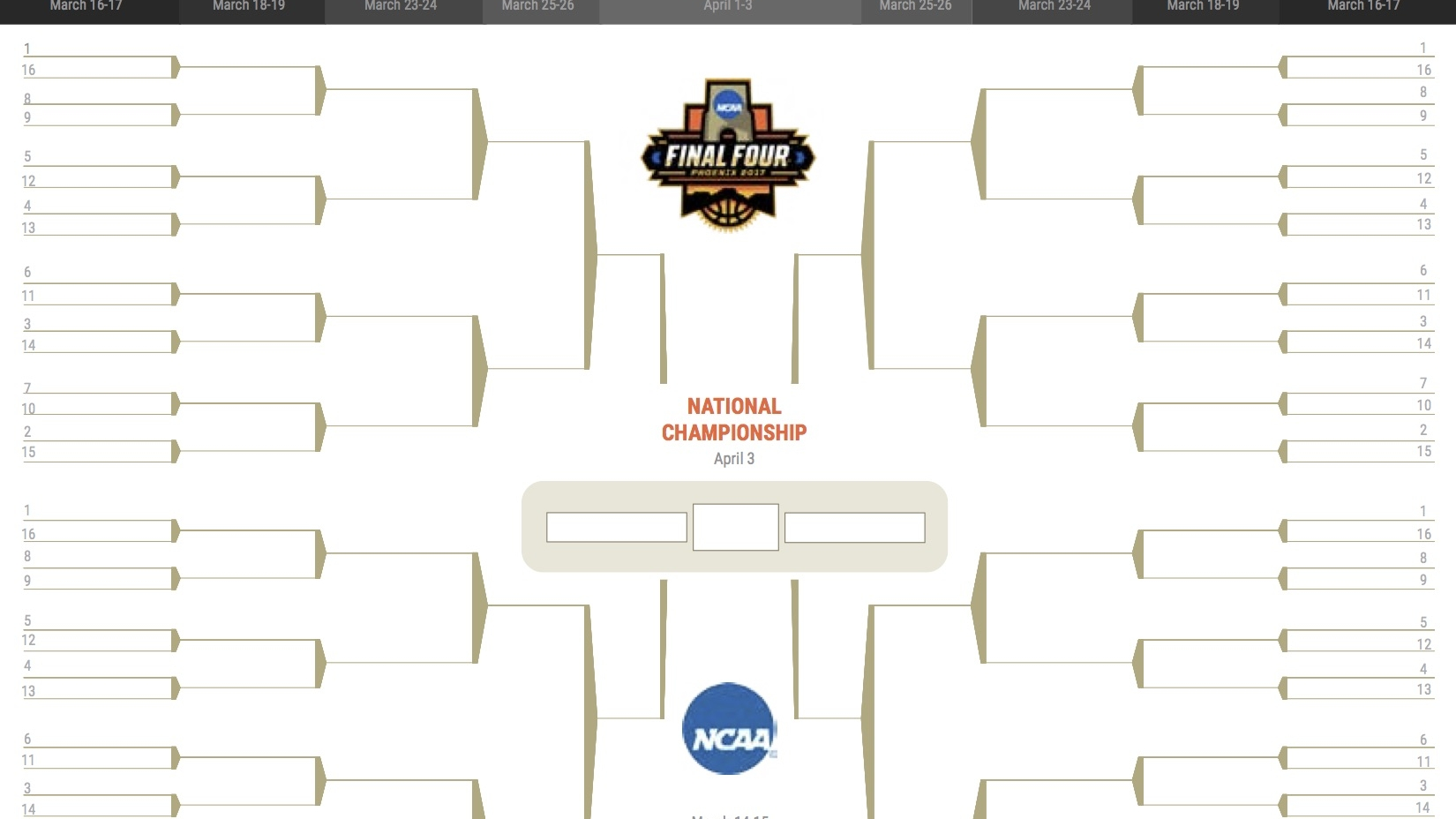 2018: Women's NCAA Basketball Tournament: Printable bracket for