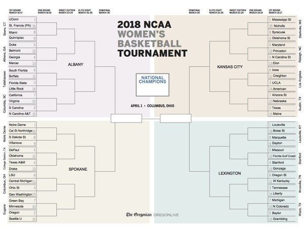 2012 NCAA Tournament Printable Bracket