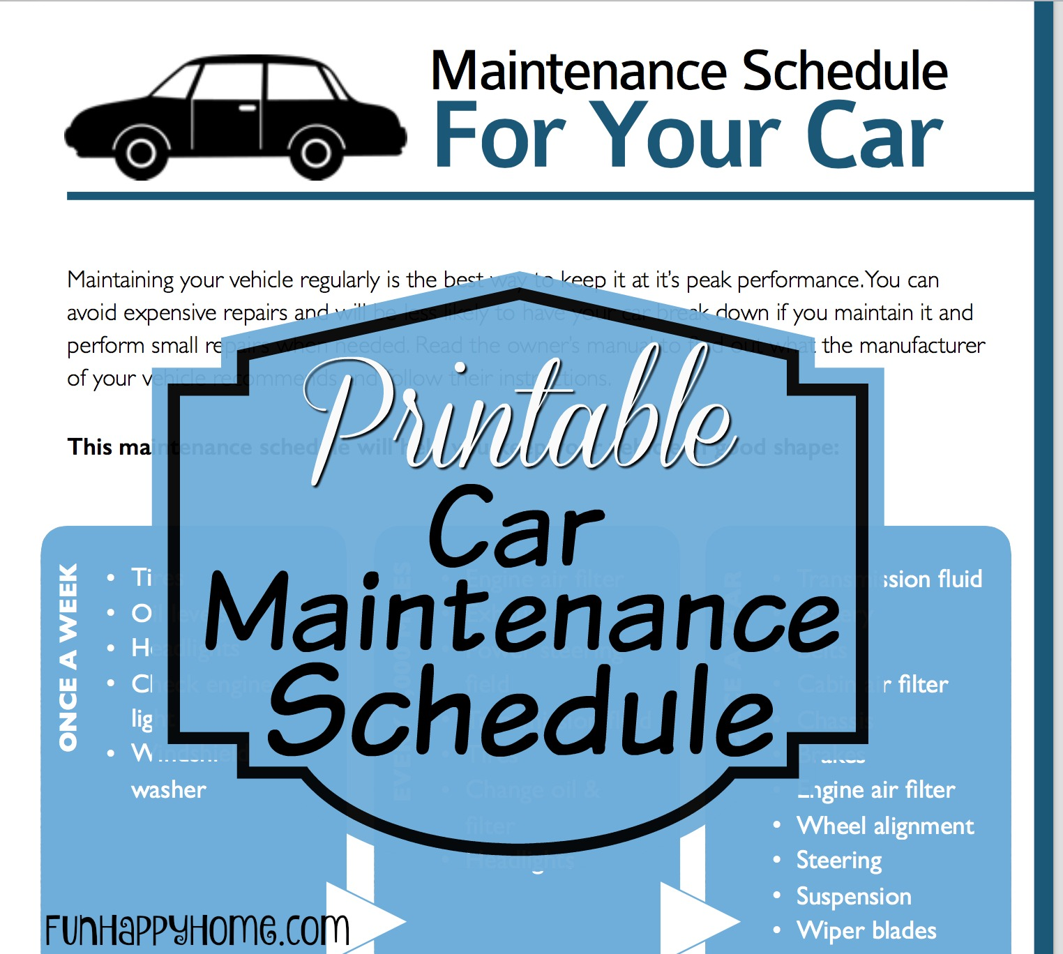 Car Maintenance Schedules & A Printable Car Maintenance Checklist