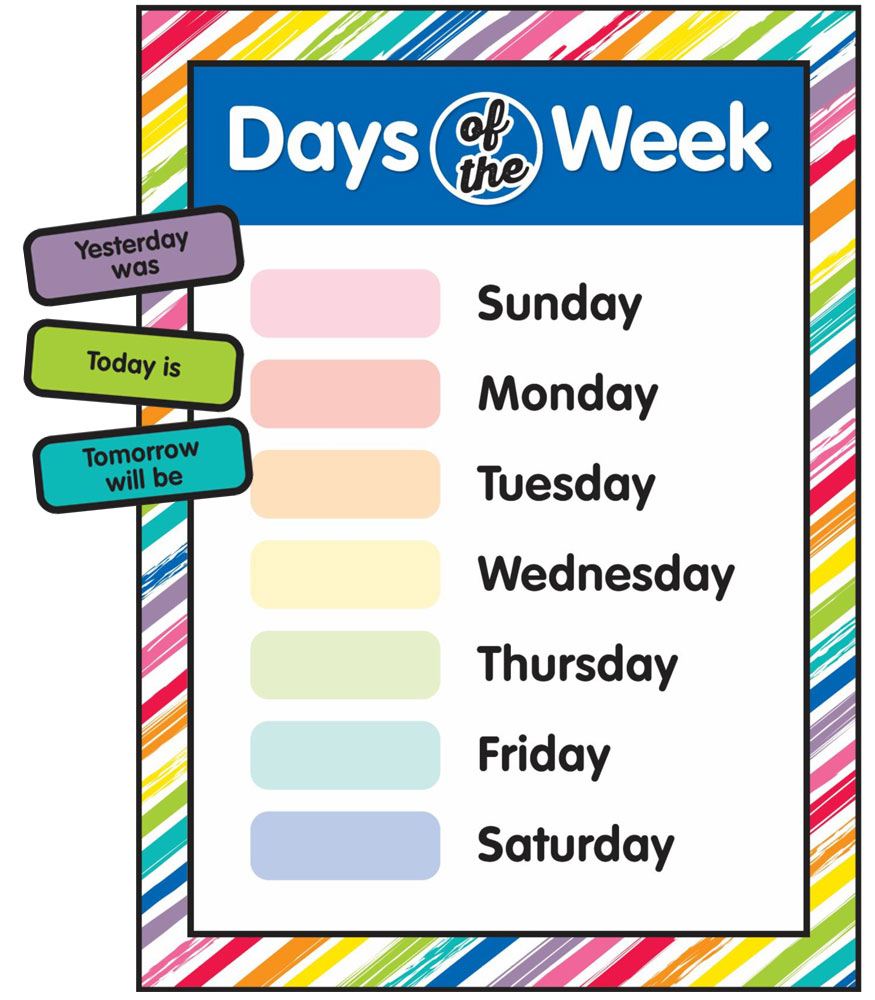 Just Teach Days of the Week Printable Bulletin Board Set Grade PK 5