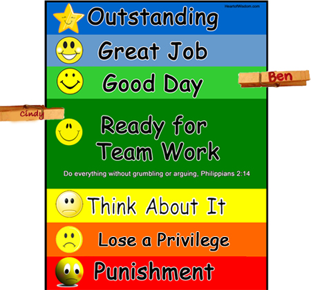 behavior chart printable   Keni.ganamas.co