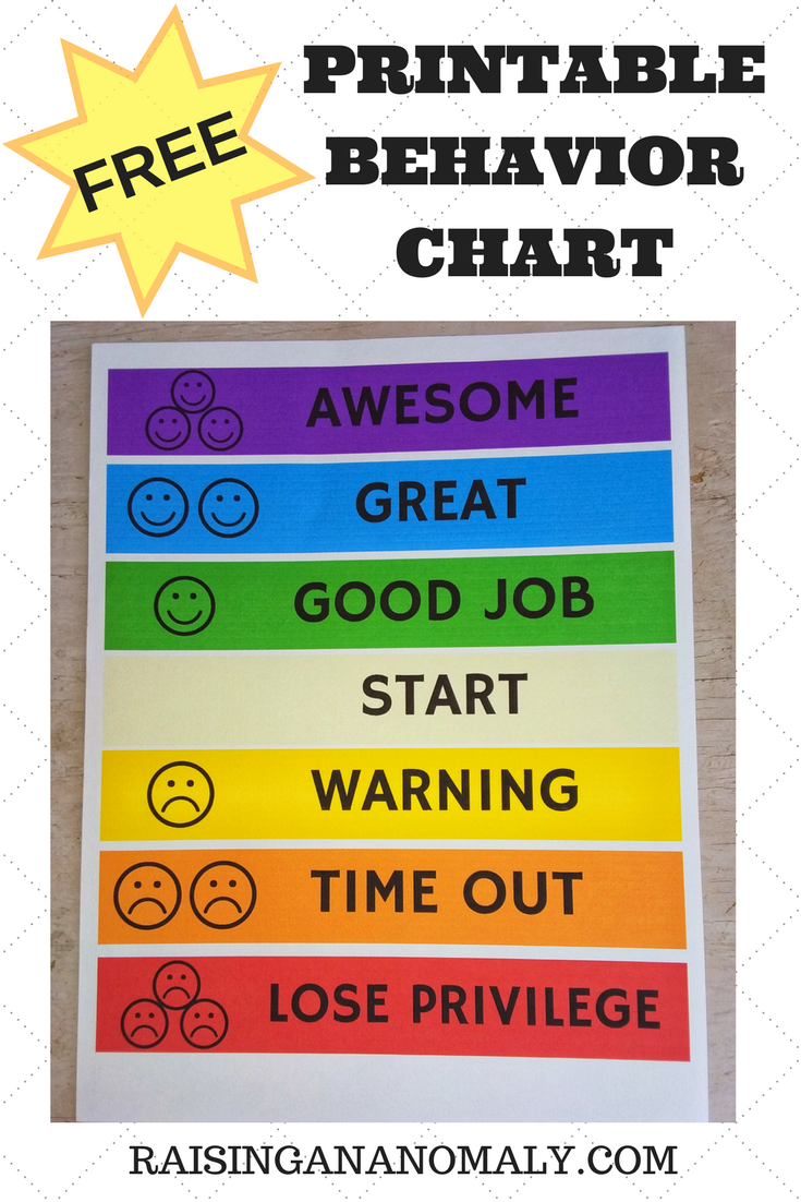 behavior charts free   Keni.ganamas.co