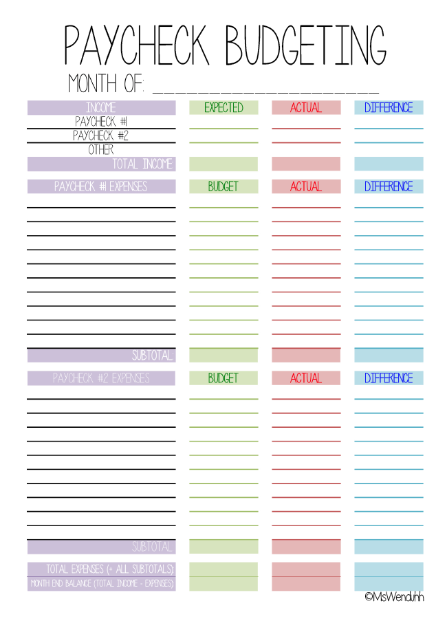 Paycheck Budgeting Printable | Wendaful Planning