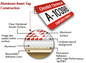 Best Asset Tags   Get Most Affordable & Durable Asset Labels for