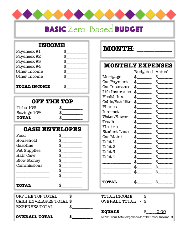 Printable Budget Worksheet   18+ Free Word, Excel, PDF Documents