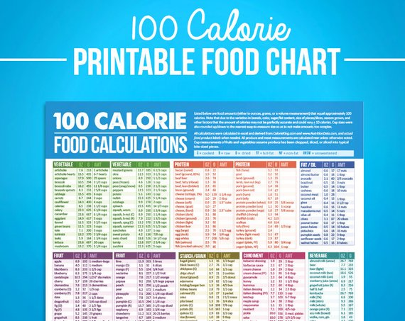 100 Calorie Digital Food Calcuations Chart For Nutrition | Etsy