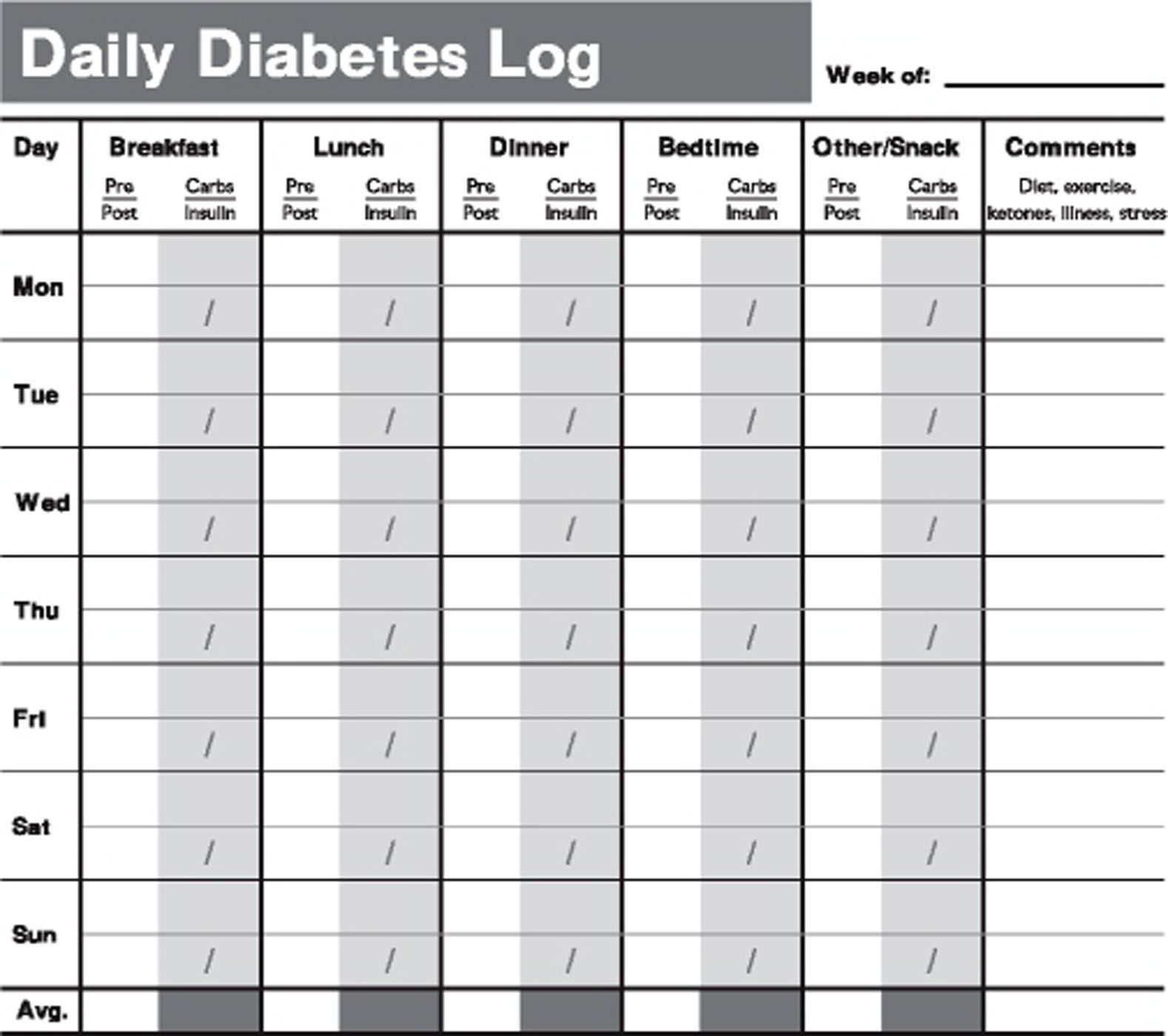 Printable Diabetes Testing Log Book | Tracking Your Test Results