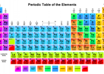 printable periodic table of elements periodictablewallpaper 56a12d103df78cf7726827e8