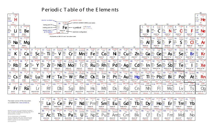 photograph about Printable Periodic Table Black and White titled Printable Periodic Desk Of The Things place