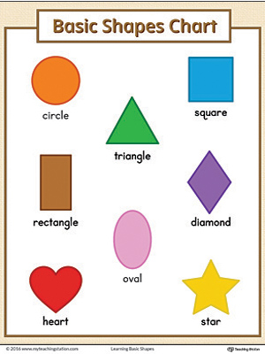 Basic Geometric Shapes Printable Chart (Color) | MyTeachingStation.com