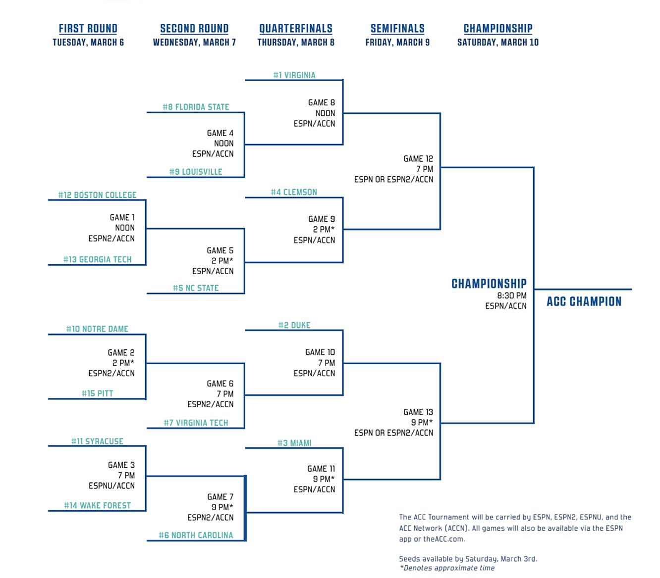 Double Elimination Tournament Brackets   Printable