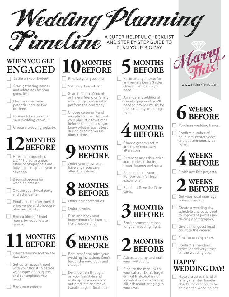 photograph relating to Printable Wedding Planner Pdf titled Printable Wedding day List Timeline place