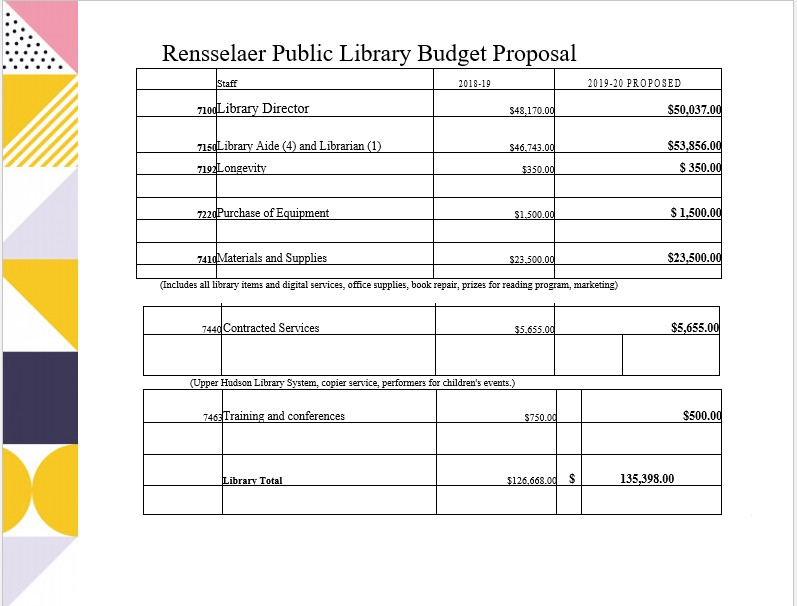 Rensselaer library budget proposal template