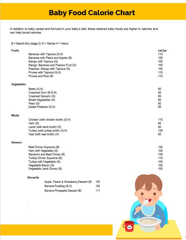 Baby Food Calorie Chart