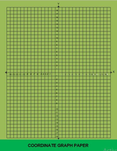 coordinate graph paper teamplate