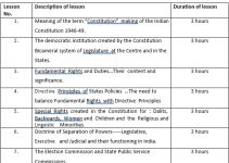 Sample Physiotherapy College Lesson Plan Template