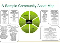 asset mapping template template free