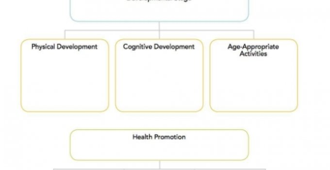 ati system disorder template template free