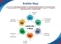 bubble map template template for word