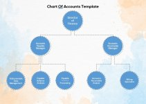 chart of accounts template free download word